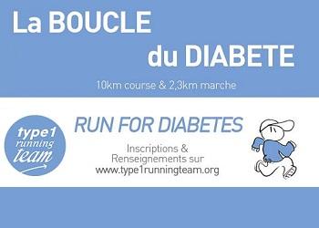 Boucle du diabète